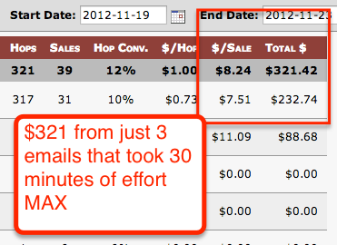 Thumbnail image for [Case Study] 455 New Subscribers Plus a Look Inside a $300 Email Campaign